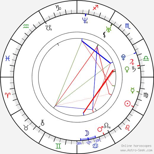 Andrew Chambliss birth chart, Andrew Chambliss astro natal horoscope, astrology