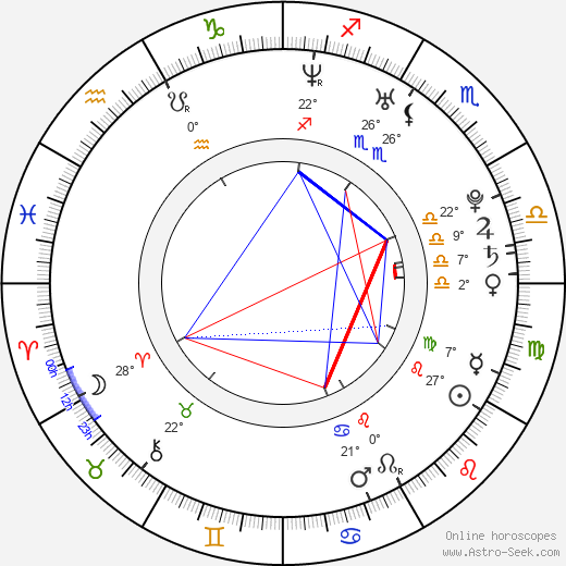 Ben Barnes birth chart, biography, wikipedia 2019, 2020