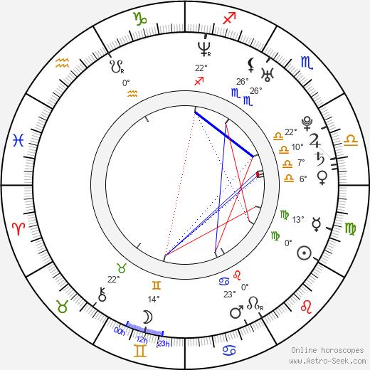 Carmen Luvana birth chart, biography, wikipedia 2019, 2020