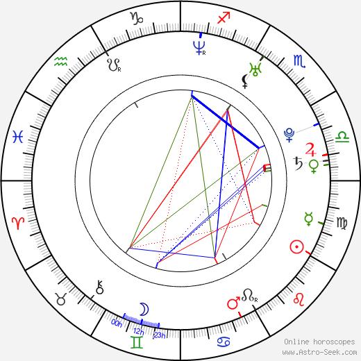 Carmen Luvana astro natal birth chart, Carmen Luvana horoscope, astrology
