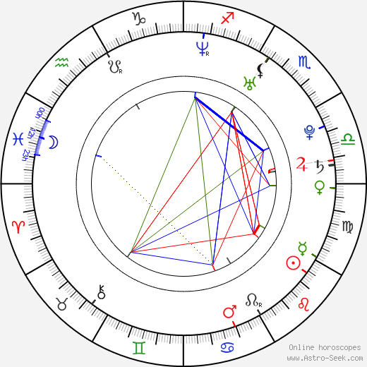 Chie Tanaka birth chart, Chie Tanaka astro natal horoscope, astrology