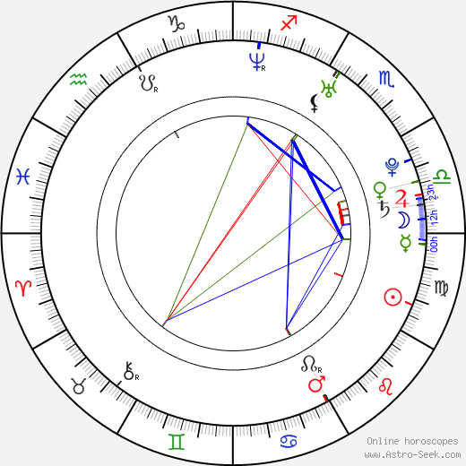 Christine Dolce astro natal birth chart, Christine Dolce horoscope, astrology