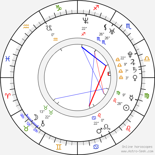 Elysia Skye birth chart, biography, wikipedia 2019, 2020