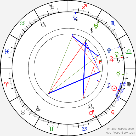Emily Hampshire astro natal birth chart, Emily Hampshire horoscope, astrology