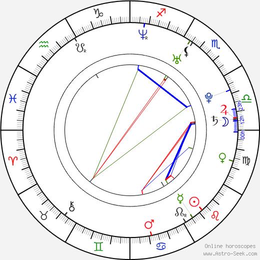 Erica Carlson birth chart, Erica Carlson astro natal horoscope, astrology