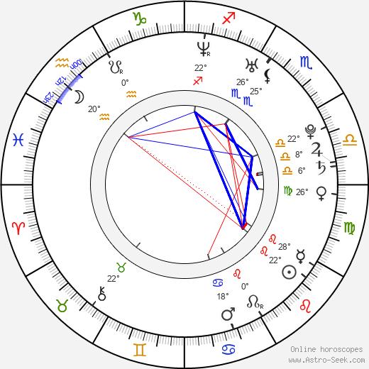 Erica Edd birth chart, biography, wikipedia 2020, 2021