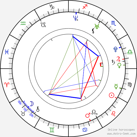 Erin Kelly astro natal birth chart, Erin Kelly horoscope, astrology