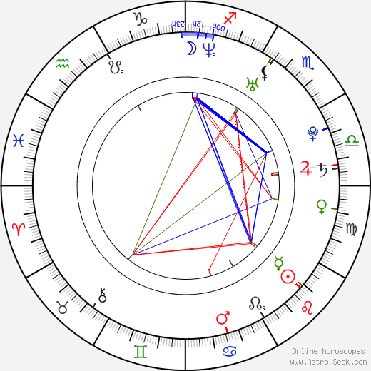 Fiona Sit birth chart, Fiona Sit astro natal horoscope, astrology