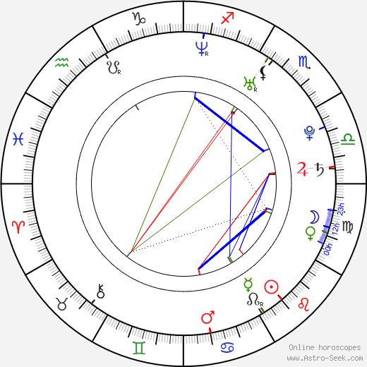 Gen Padova день рождения гороскоп, Gen Padova Натальная карта онлайн