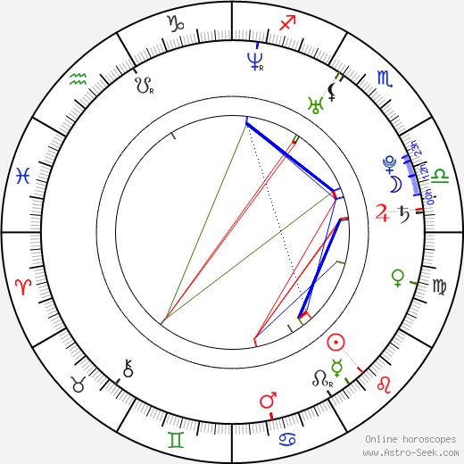 Jesse J. Adams birth chart, Jesse J. Adams astro natal horoscope, astrology