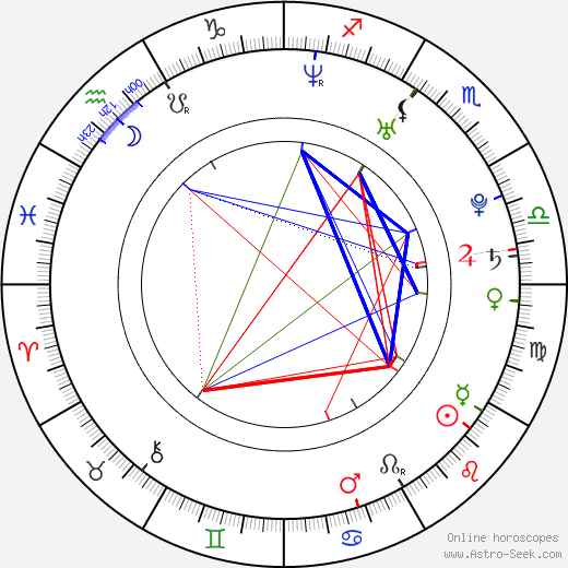 Ji-hyo Song birth chart, Ji-hyo Song astro natal horoscope, astrology