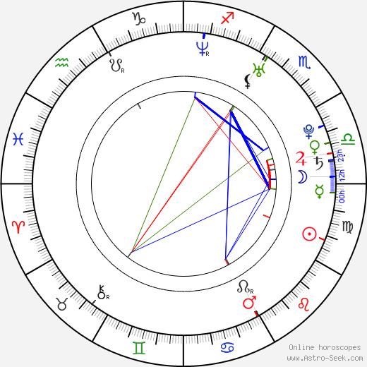 Joe Swanberg astro natal birth chart, Joe Swanberg horoscope, astrology