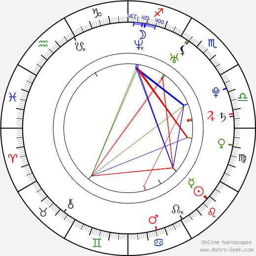 Jon Prescott tema natale, oroscopo, Jon Prescott oroscopi gratuiti, astrologia