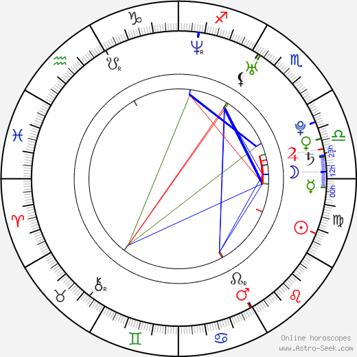 Joshua Close astro natal birth chart, Joshua Close horoscope, astrology