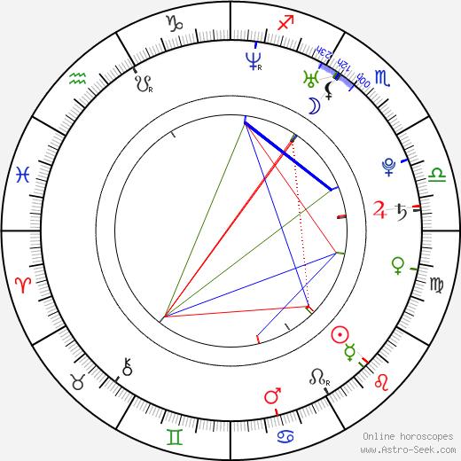 Joshua Ray Bell tema natale, oroscopo, Joshua Ray Bell oroscopi gratuiti, astrologia