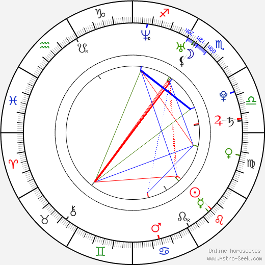 Kaori Iida tema natale, oroscopo, Kaori Iida oroscopi gratuiti, astrologia
