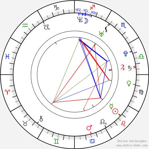 Katherine Boecher tema natale, oroscopo, Katherine Boecher oroscopi gratuiti, astrologia