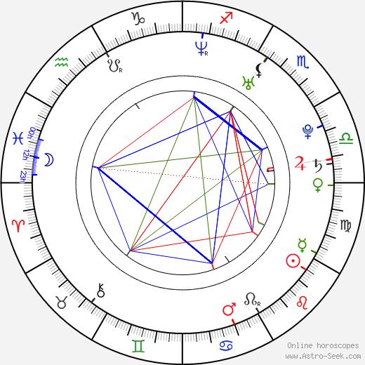 Kristin Holt день рождения гороскоп, Kristin Holt Натальная карта онлайн