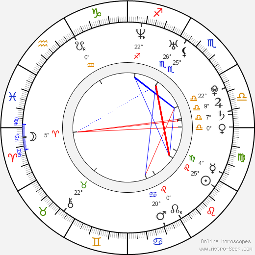 Leslie Andrews birth chart, biography, wikipedia 2020, 2021