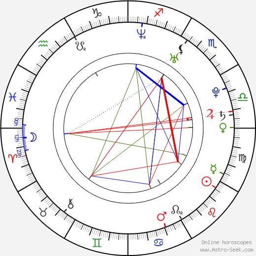 Leslie Andrews birth chart, Leslie Andrews astro natal horoscope, astrology