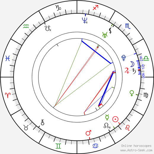 Marques Houston birth chart, Marques Houston astro natal horoscope, astrology