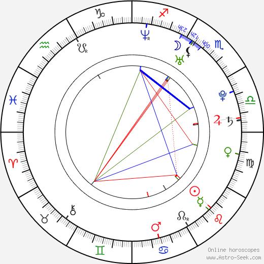Миган Гуд Meagan Good день рождения гороскоп, Meagan Good Натальная карта онлайн