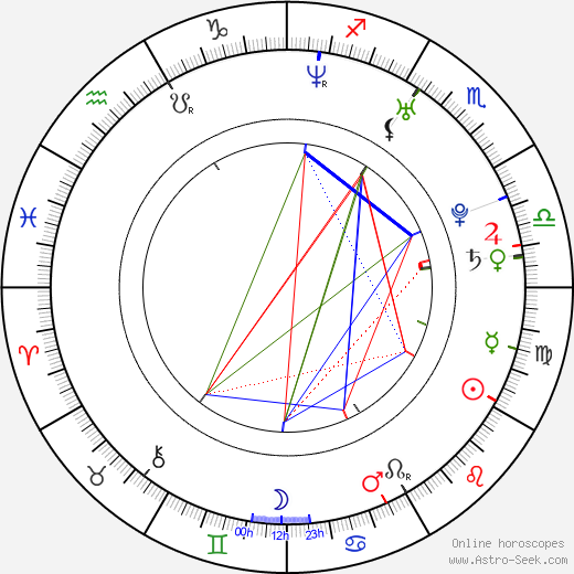 Mercedes Scelba-Shorte день рождения гороскоп, Mercedes Scelba-Shorte Натальная карта онлайн