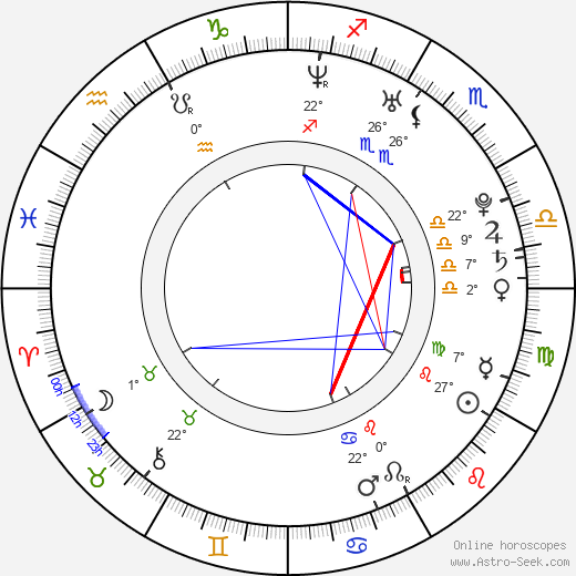 Michael Rady birth chart, biography, wikipedia 2016, 2017