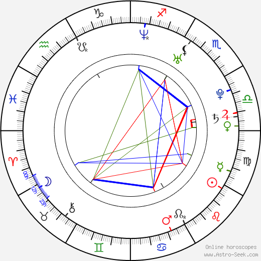 Michael Rady astro natal birth chart, Michael Rady horoscope, astrology