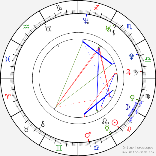 Miracle Laurie birth chart, Miracle Laurie astro natal horoscope, astrology