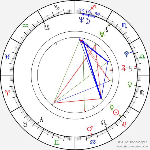 Natsumi Abe tema natale, oroscopo, Natsumi Abe oroscopi gratuiti, astrologia