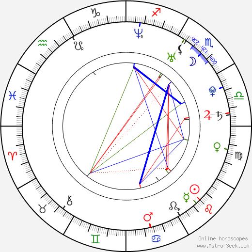 Randy Wayne astro natal birth chart, Randy Wayne horoscope, astrology