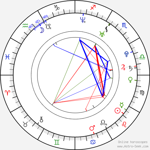 Руслан Фёдорович Алехно Ruslan Alekhno день рождения гороскоп, Ruslan Alekhno Натальная карта онлайн