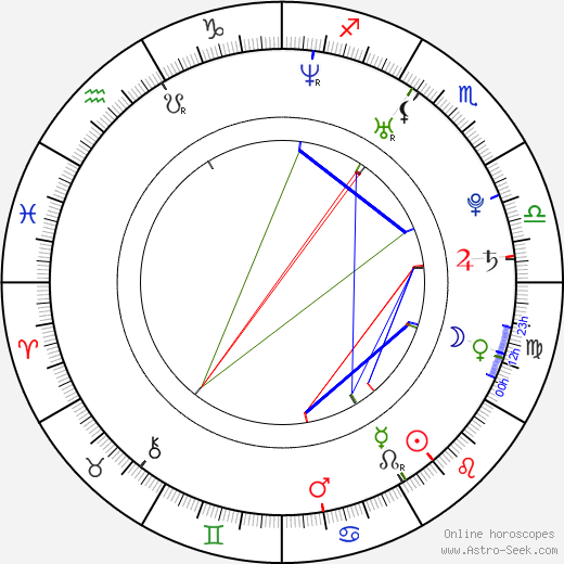 Sara Foster tema natale, oroscopo, Sara Foster oroscopi gratuiti, astrologia