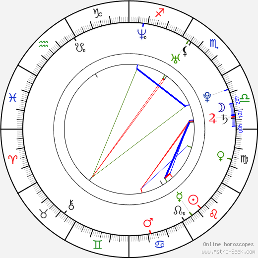 Sarah Mitchell birth chart, Sarah Mitchell astro natal horoscope, astrology