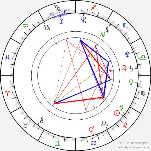 Steve Talley astro natal birth chart, Steve Talley horoscope, astrology