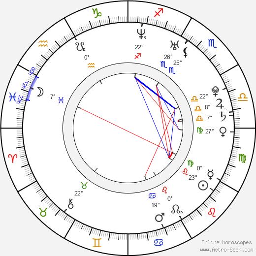 Taylor Rain birth chart, biography, wikipedia 2019, 2020