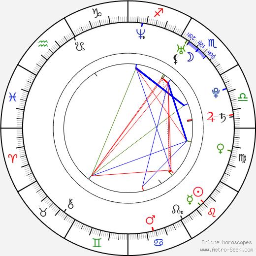 Vanessa Amorosi tema natale, oroscopo, Vanessa Amorosi oroscopi gratuiti, astrologia