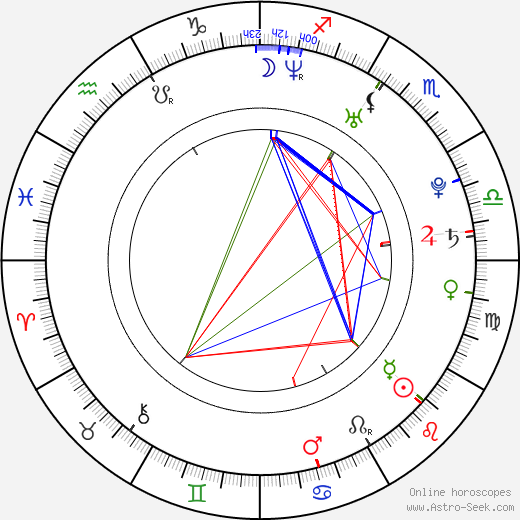 Yu-jin So birth chart, Yu-jin So astro natal horoscope, astrology