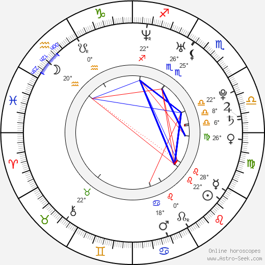 Yuriy Bykov birth chart, biography, wikipedia 2019, 2020