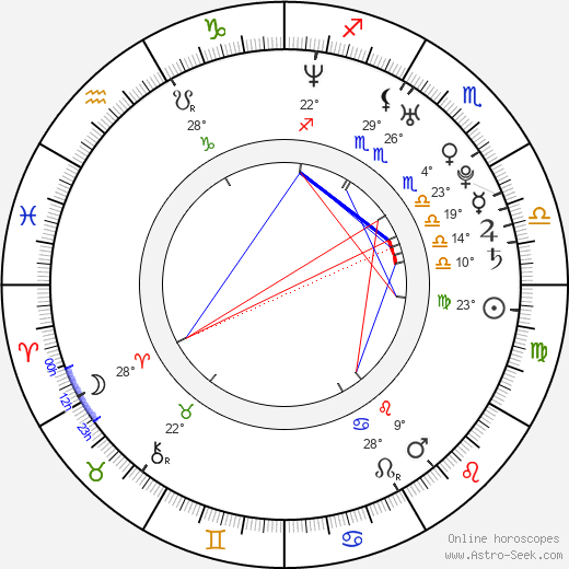 Alexis Bledel birth chart, biography, wikipedia 2020, 2021