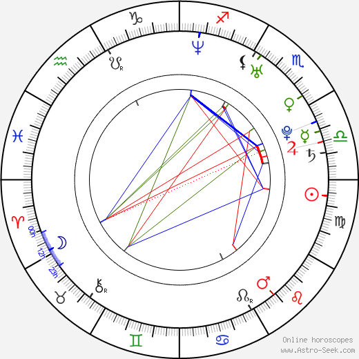 Alexis Bledel birth chart, Alexis Bledel astro natal horoscope, astrology