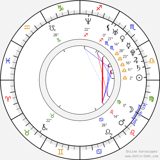 Ali F. Mostafa birth chart, biography, wikipedia 2018, 2019