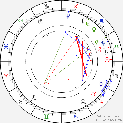 Ali F. Mostafa astro natal birth chart, Ali F. Mostafa horoscope, astrology