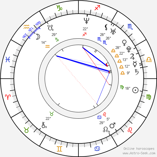 Andrea Dossena birth chart, biography, wikipedia 2019, 2020