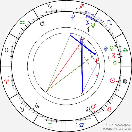 Ann Marie tema natale, oroscopo, Ann Marie oroscopi gratuiti, astrologia