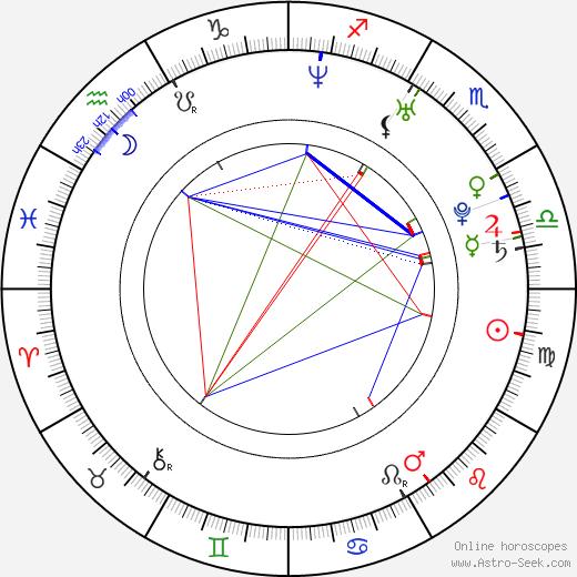Artel Great tema natale, oroscopo, Artel Great oroscopi gratuiti, astrologia