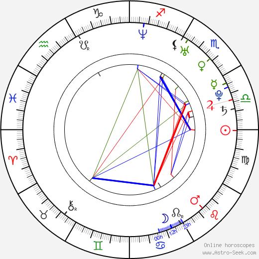 Ashley Eckstein birth chart, Ashley Eckstein astro natal horoscope, astrology