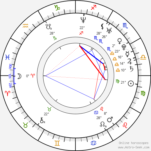 Ashley Roberts birth chart, biography, wikipedia 2019, 2020