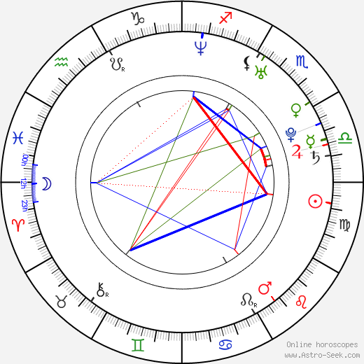 Ashley Roberts astro natal birth chart, Ashley Roberts horoscope, astrology